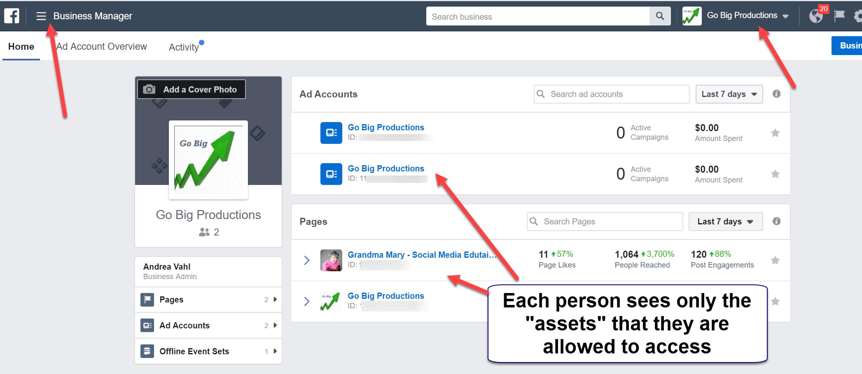 Facebook Business Manager là gì?