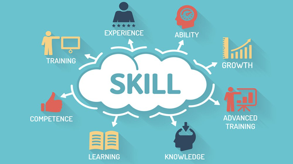 Tổng hợp 65 kỹ năng mềm cần thiết để thành công trong cuộc việc và cuộc  sống   Tạo CV Online, Tìm Việc Làm Nhanh - Tuyển Dụng Hiệu Quả Miễn Phí